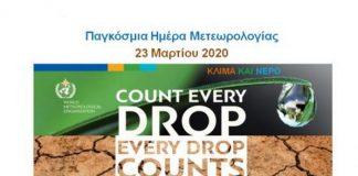 ΑΦΙΣΑ ΓΙΟΡΤΗ ΜΕΤΕΩΡΟΛΟΓΙΑΣ 2020